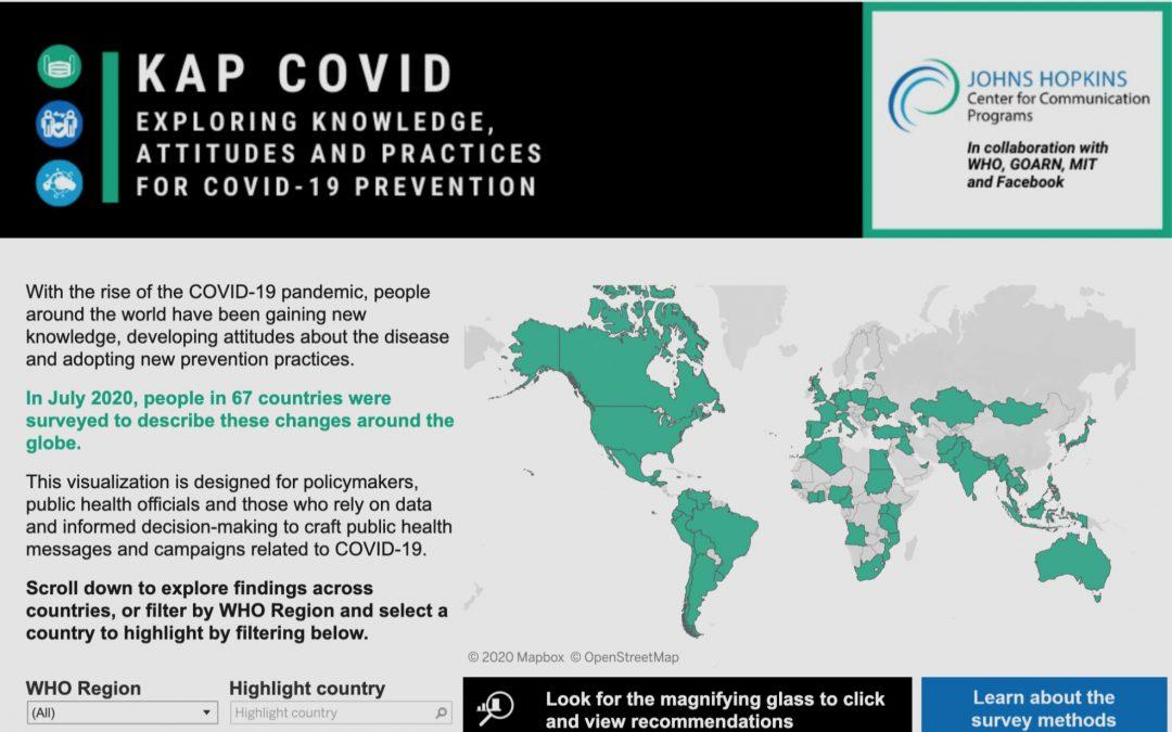 Explorando el conocimiento, actitudes y prácticas de prevención de la Covid-19